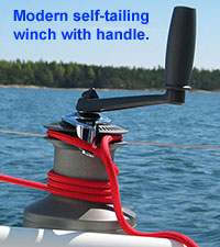 contemporary self-tailing winch with handle.
