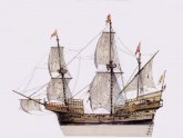 Sailing ships Of The 1700S
